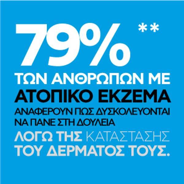 percentage image eczema